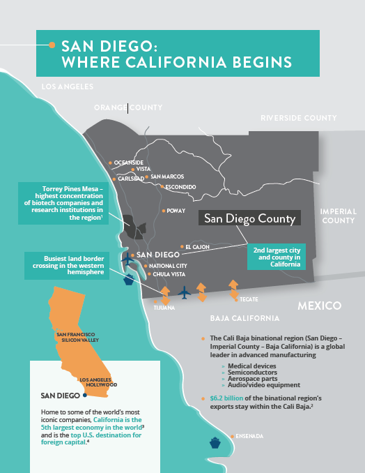 https://www.sandiegobusiness.org/wp-content/uploads/2019/11/InvestSD_CaliBajaBinationalRegion.png