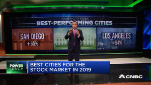 CNBC power cities index_San Diego